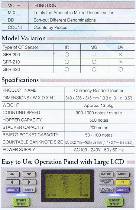 Banknote Value Counter GFR-200 series2 Specification