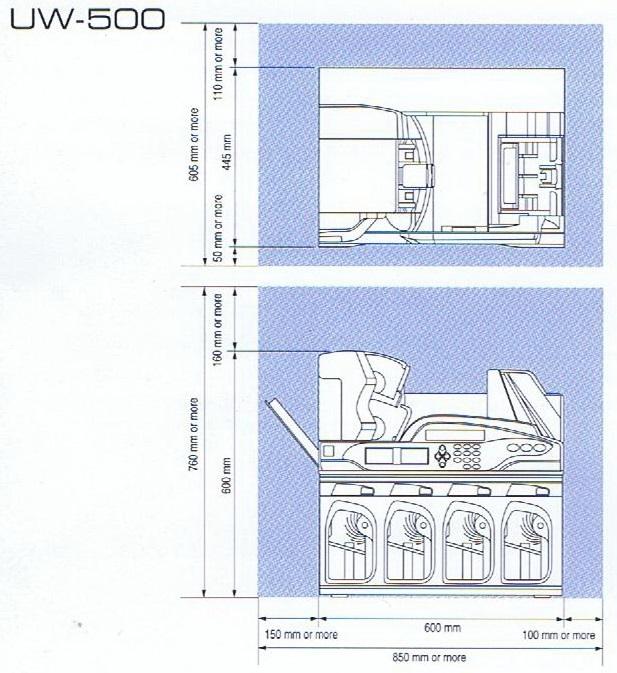 dimension mesin sorter Uw500