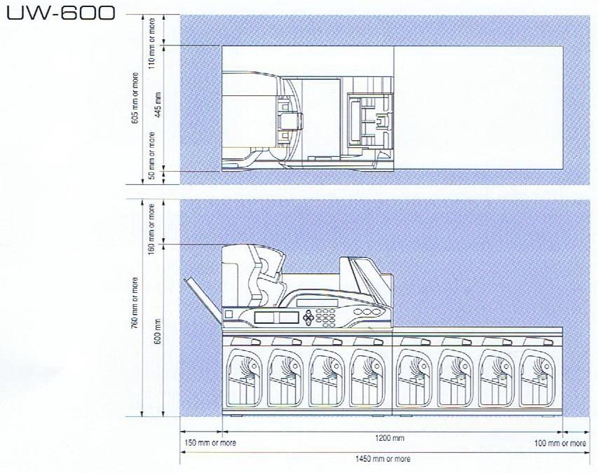 dimension mesin sorter Uw600