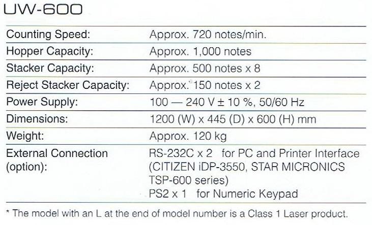 mesin sorter Uw600